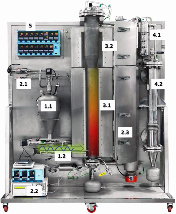 Gasificador de lecho fluidizado