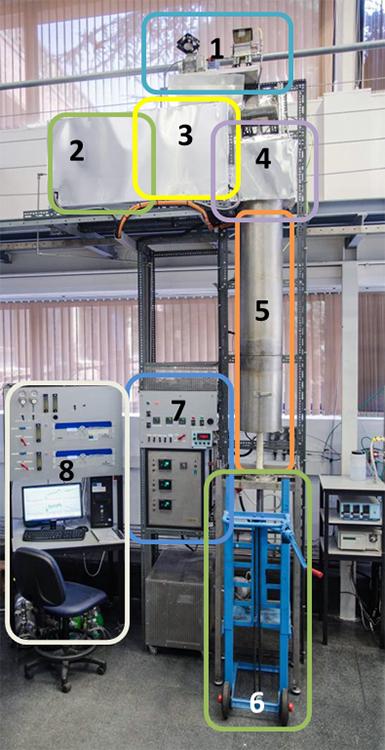 Reactores de flujo en arrastre